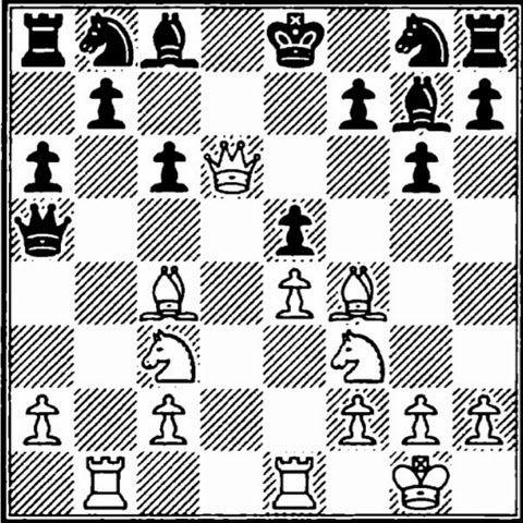 Σκακιστικός Κόσμος: Βασιλιάς που δεν έκανε ροκέ (1)  Τι συμβαίνει μετά το 13...εζ4 ;