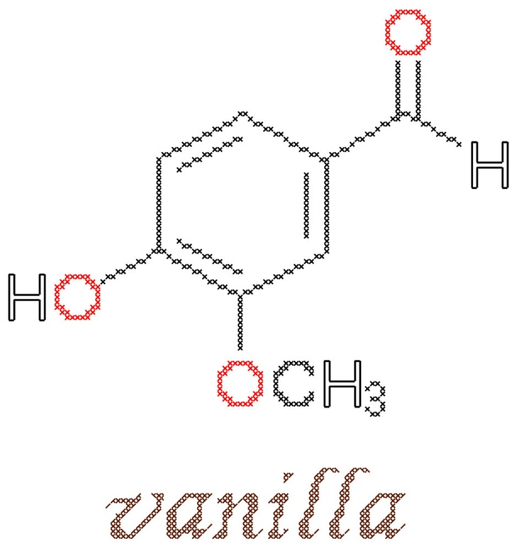 Vanilla Molecule Counted Cross Stitch Pattern PDF. $5.00, via Etsy.