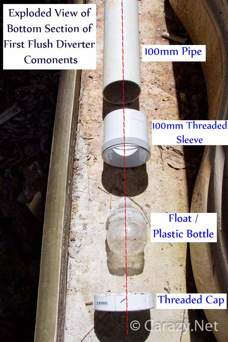 How To Build A Rainwater Tank First Flush Diverter And Plumbing In The Tank – DIY | Carazy Suburban Permaculture Experiment