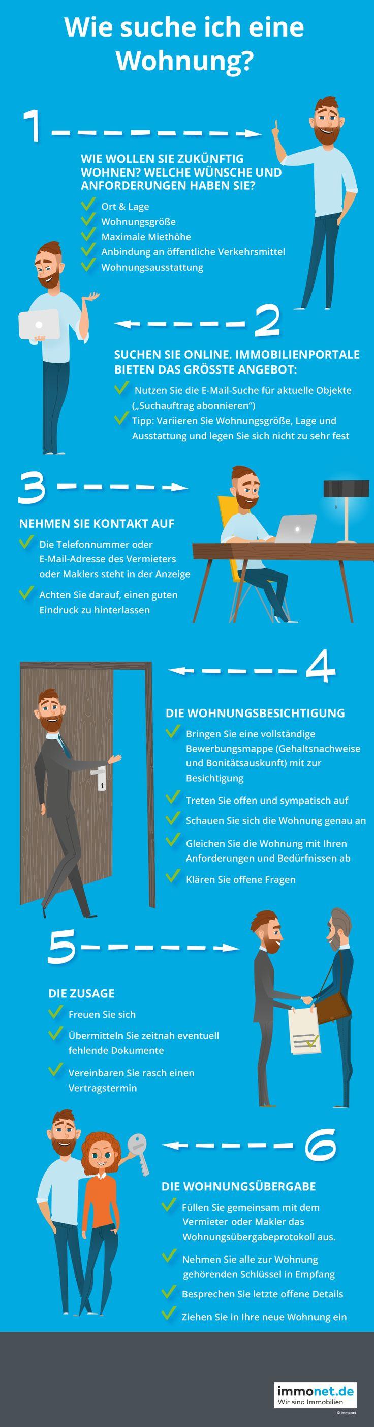 Einfach eine Wohnung finden mit #Immonet: Wer eine neue Wohnung sucht, hat verschiedene Möglichkeiten. Wie man am besten bei der Wohnungssuche vorgeht und worauf man achten sollte, lesen Sie hier: http://www.immonet.de/umzug/wissenswertes-tricks-wohnungssuche-tipps.html