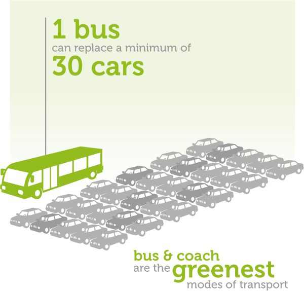 green logistics study In eight exemplary case studies in the areas of transport (»ecotransport«) and   to design their logistics in a more environmentally sustainable manner.