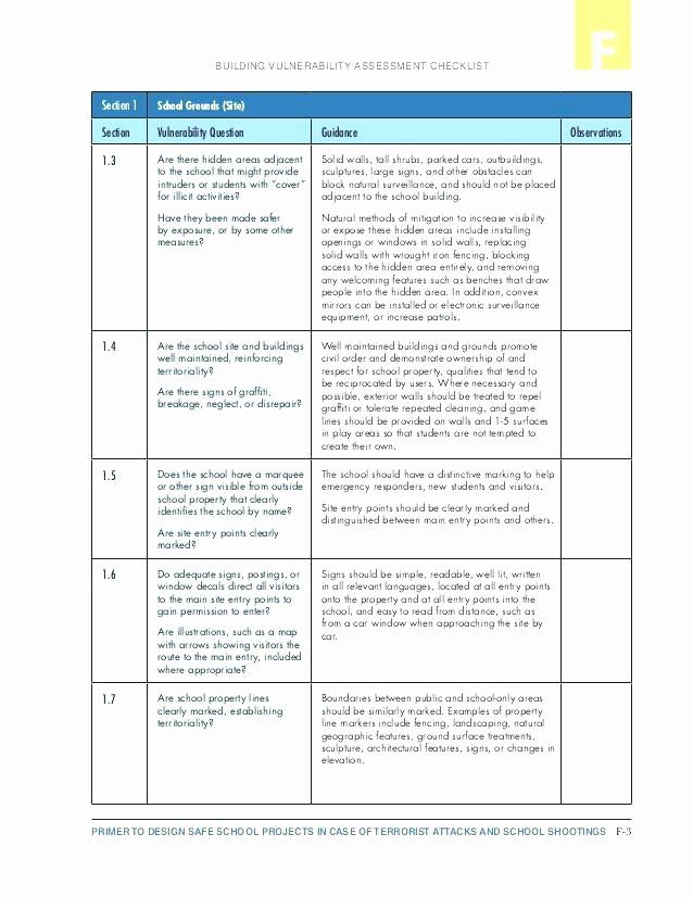 Security Risk Assessment Template In 2020 Security Assessment
