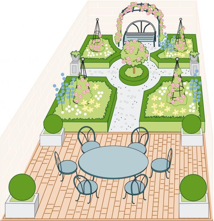 55 besten Gartengestaltung Französischer Garten Bilder auf