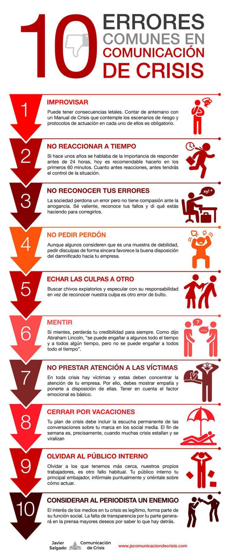 10 Errores frecuentes en comunicación de crisis #infografía #infographic #marketing