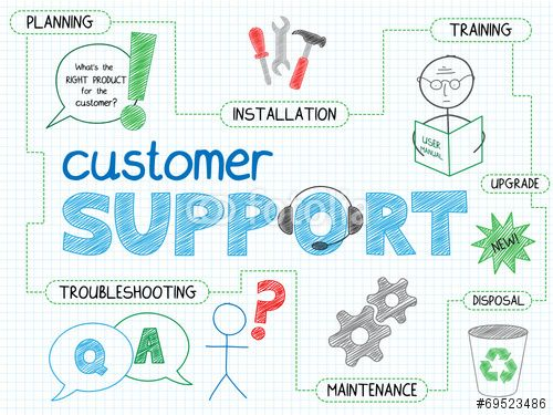 Vector: CUSTOMER SUPPORT Sketch Notes (service focus)