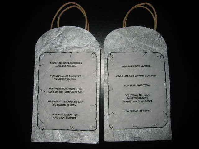 Reaction Paper: Ten Commandments