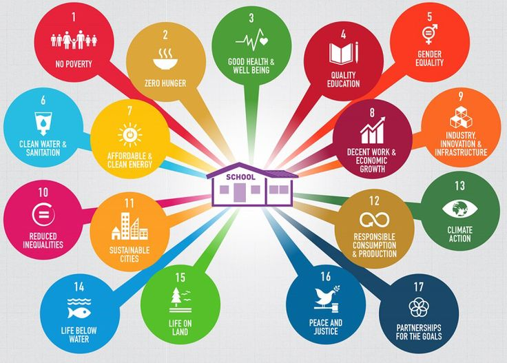 What is a 'Quality' Education? (Advice for Policy-Makers on Implementing the New Sustainable Development Goal for Education) | Ideas Out There
