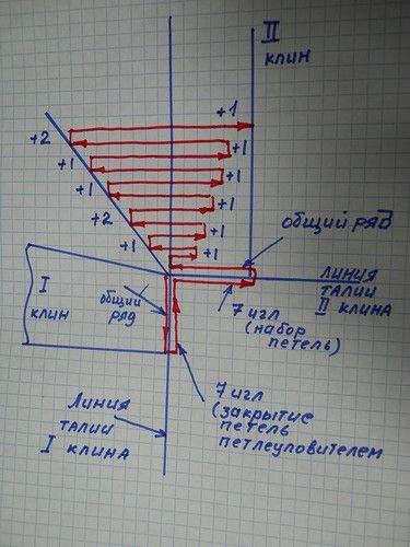 "Юбка ""Паркет"" по методике Мартыненко"