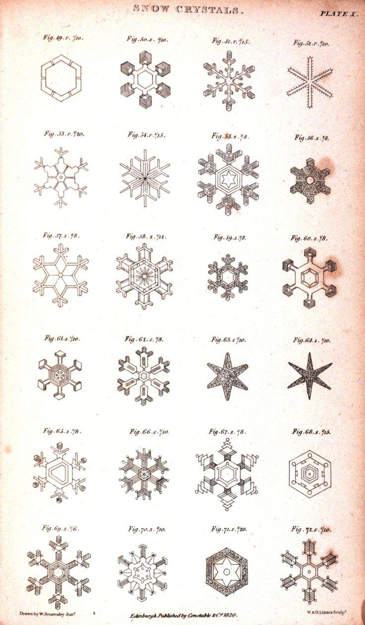 snowflakes . snow crystals