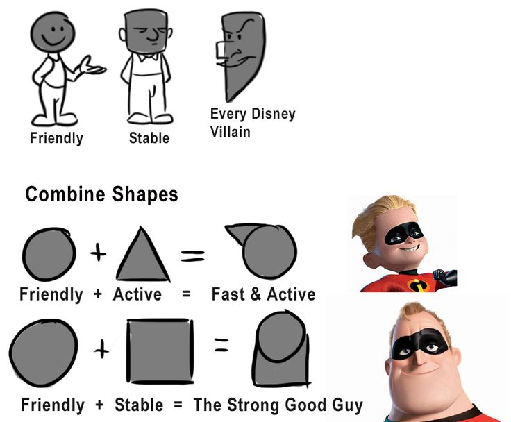 Basic Character Design Tips : Pixar the incredibles character design visual development