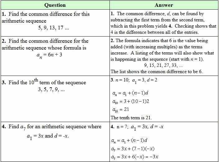 15 Kuta Software Infinite Algebra 2 Arithmetic Series Arithmetic Algebra Free Printable Math Worksheets