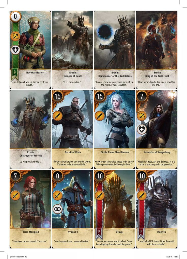 Adaptable image with regard to printable gwent cards