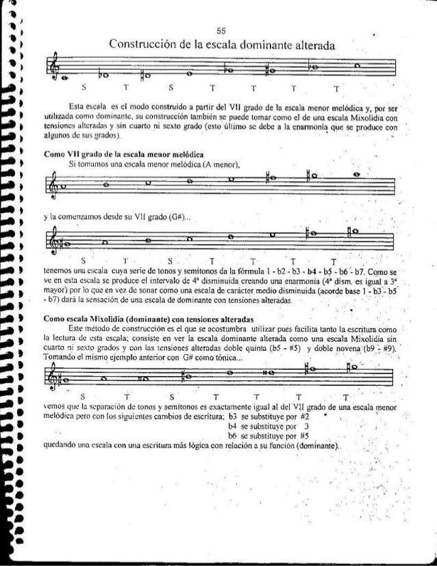 El Libro De Las Escalas Guitar Classes Sheet Music Class