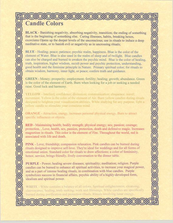 Book of Shadows page about Colors for by OpentheBookofShadows, $3.00