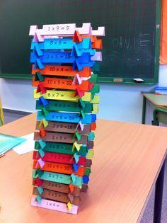 Para aprender y repasar las tablas de multiplicar