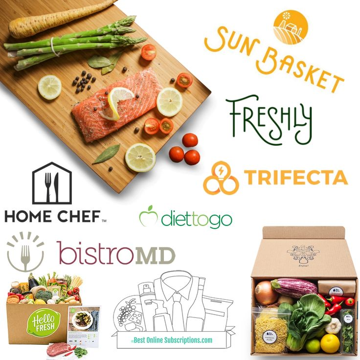 COUPONS for each + Everything You Need to Know About Meal Delivery Services - With so many options out there, how do you know which one to choose? We're giving you the breakdown on each so you can choose the meal delivery service that's right for you. Comparison of Meal Delivery Services. #mealdelivery #food #subscriptionbox #foodbox #healthymeals #eatingfresh #hellofresh #blueapron #sunbasket #homechef #diettogo #bistromd #freshly #trifecta #mealdeliverycomparison
