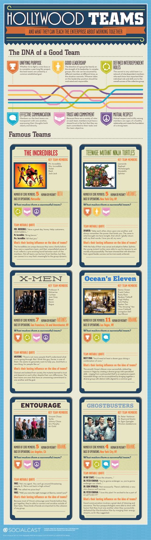 Classroom Enterprise Ideas : Best business education classroom ideas on pinterest