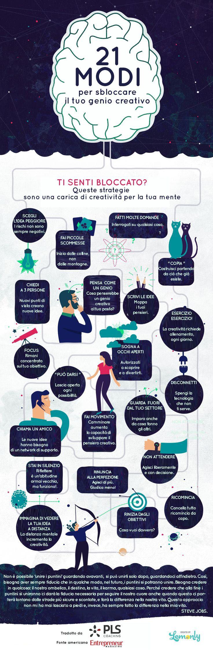 21 strategie per stimolare la creatività. Mental coaching per trovare soluzioni creative. Creare con la mente qualcosa di nuovo è sempre un'attività meravigliosa e ricca di soddisfazioni, a volte però cadiamo nel buco nero del blocco mentale da cui sembra quasi impossibile trovare via d'uscita.