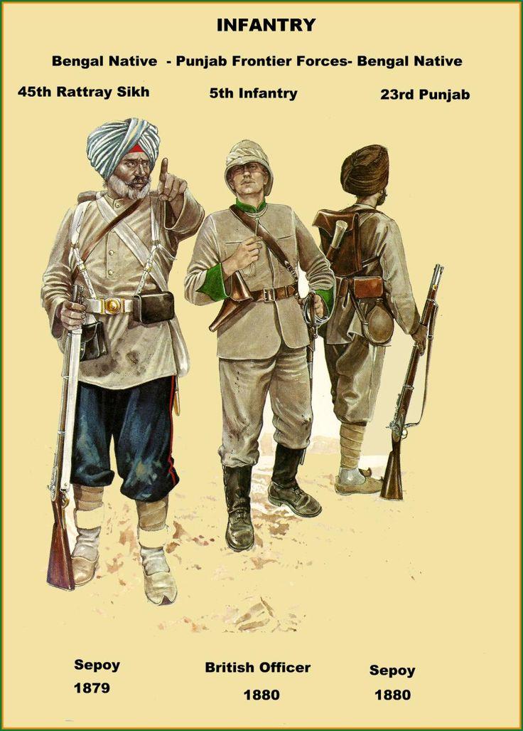 Rattray Sikhs Uniform