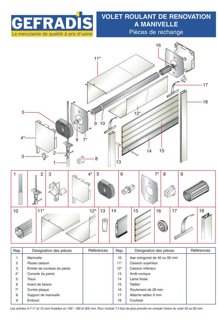 Vous trouvez ici les pièces d'un volet roulant Rénovation à manivelle. Vente à prix d'usine sur Gefradis.fr.