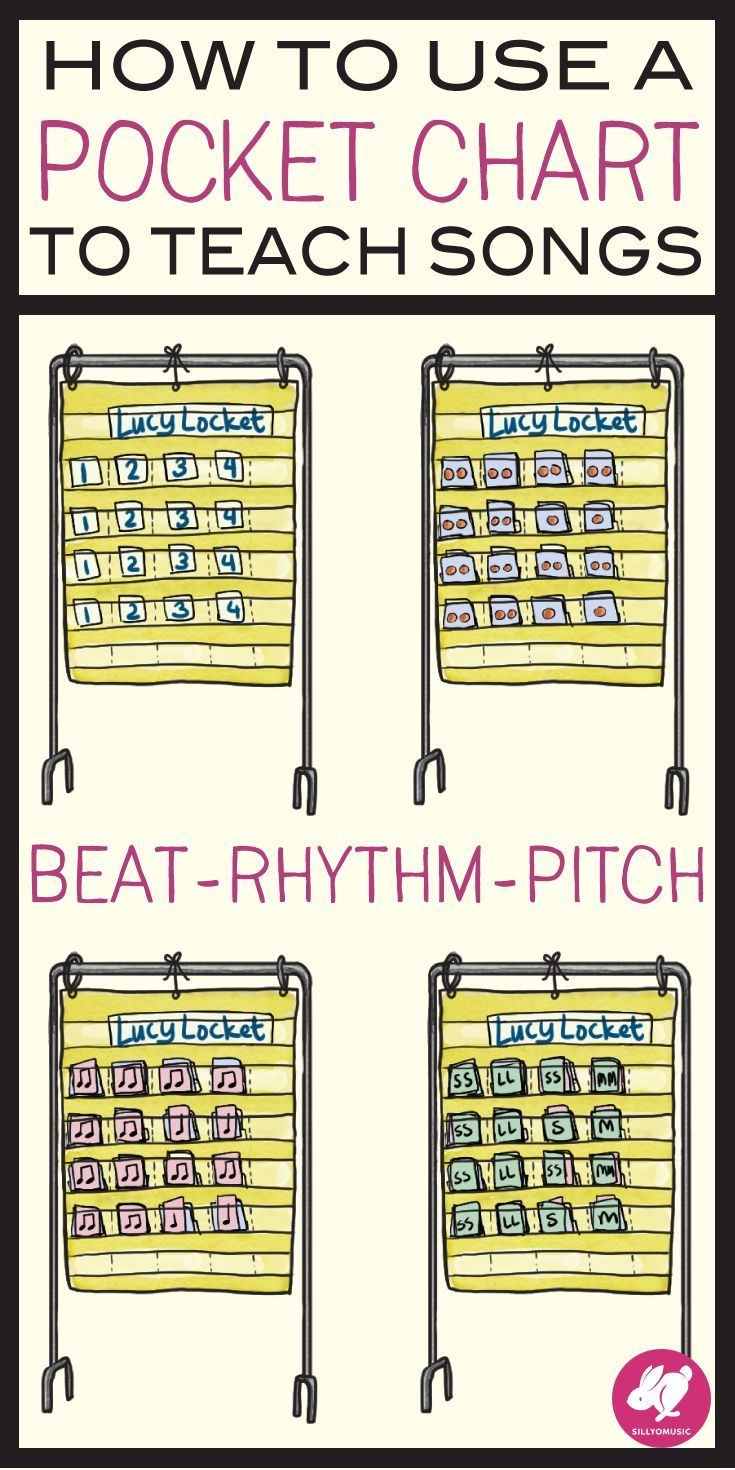 How to use a pocket chart to teach 4-measure songs to your primary music classes. So easy and effective!