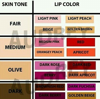 How to match skin tones