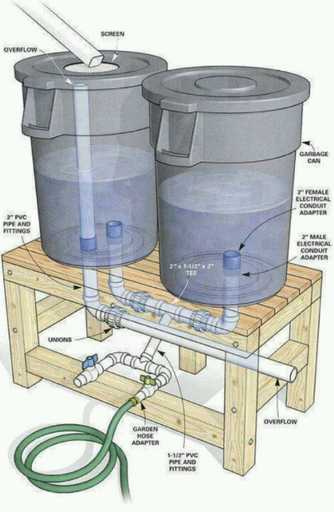 Filter rain water! save on the water bill as much as you can. perfect for garding