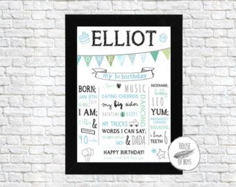 First Birthday, Second Birthday, Birthday Print, ETSY