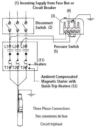 utilitech pump wiring diagram 98 kia sephia fuel pump wiring diagram fuel pump