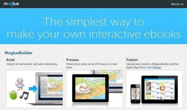 6 interesantes opciones para crear libros interactivos.