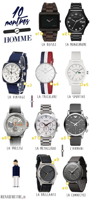 Montre homme à la fois mode et tendance - Montres 2015 2016 - Montre Lacoste, Montre masculine Hugo Boss, Montre bracelet tricolore