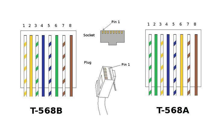 Ethernet Wiring Diagram Printable - Diagram Design Sources electrical-solid  - electrical-solid.nius-icbosa.itnius-icbosa.it