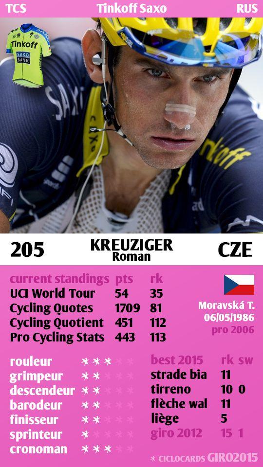 kreuziger giro2015 ciclocards
