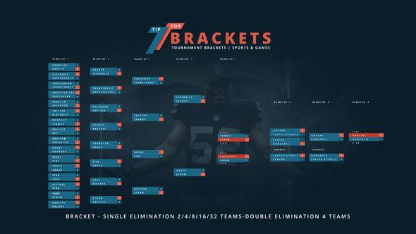 Sports betting tournament brackets baseball futures betting