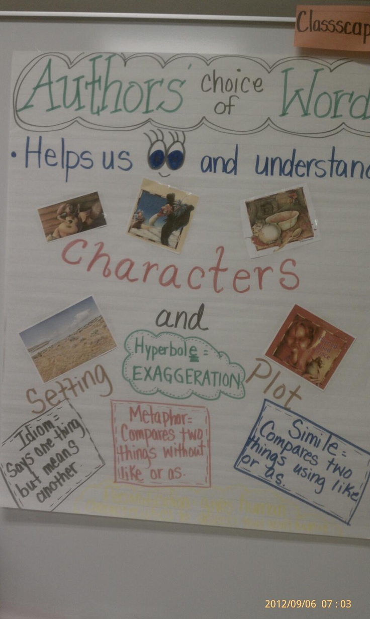 Anchor Chart for Author's Choice of Words   Common Core ...