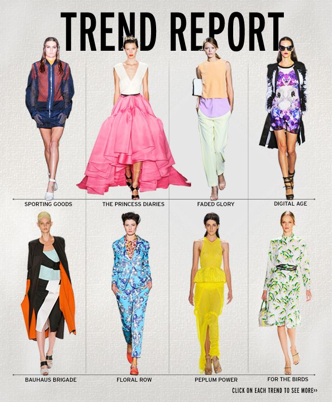 Trends from NYFW