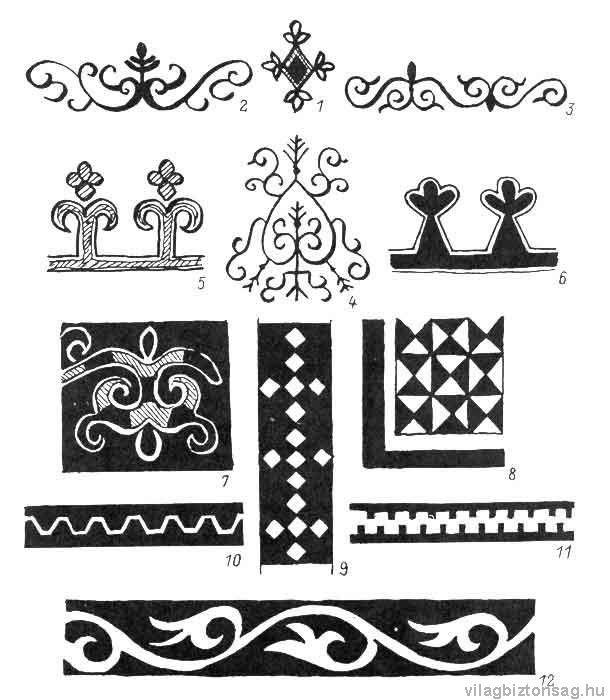 Kun Ornamentika