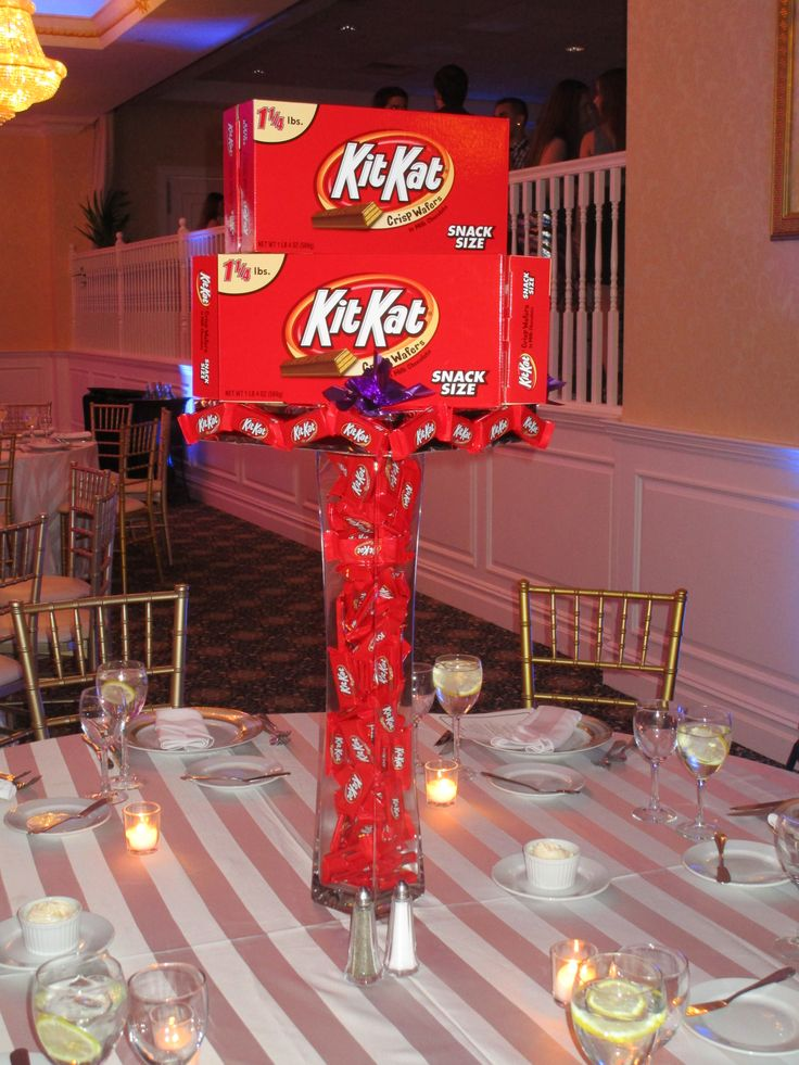 Kit Kat table centerpiece for this candy theme bat Mitzvah.  Riser was also filled with kit kats!  So fun!