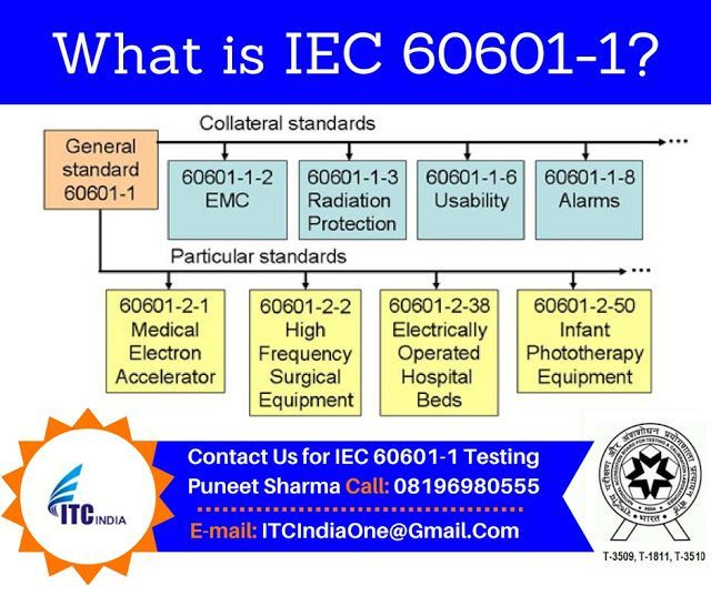 Electrical Safety Testing Lab ITC India: What is IEC 60601-1?