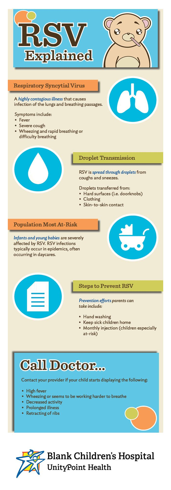 RSV Explained (Infographic)