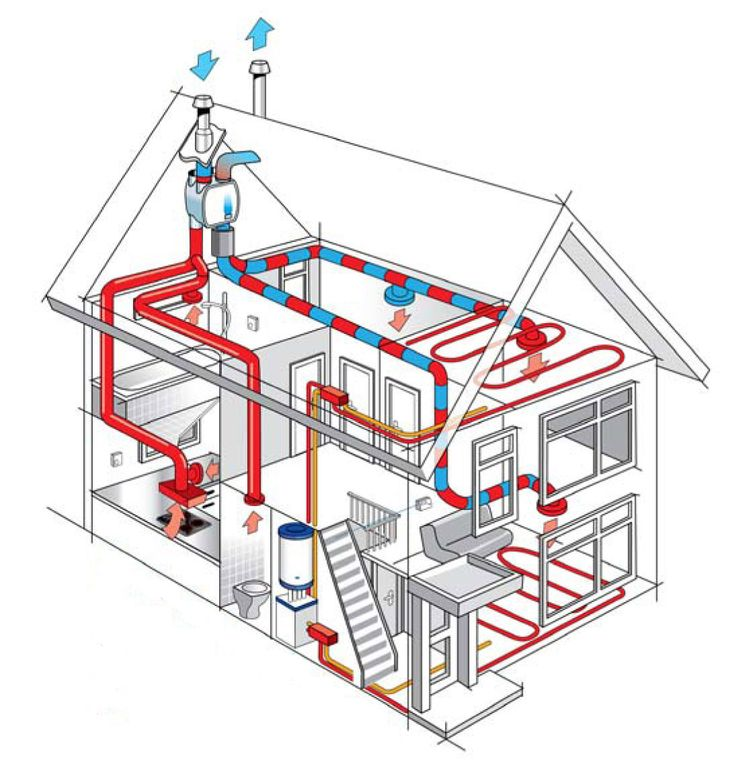 Solar System Cost Calculator | Heating System Cost | Boiler Cost | Central Heating Systems Cost