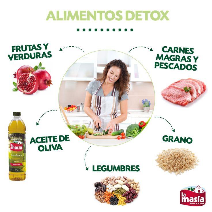 Alimentos #detox. No los pierdas de vista e intégralos en tu dieta. Más y recetas, en nuestro blog.