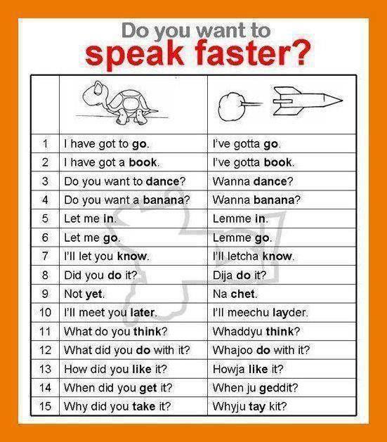 Speak faster - Contractions