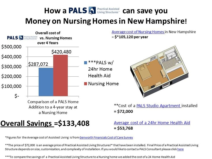 nursing and new hampshire Check out our new hampshire travel nursing jobs below travel nurse across america is the travel nursing agency for you - in new hampshire and across the country we offer competitive travel nursing pay, excellent benefits and personal service to each of our nurses.