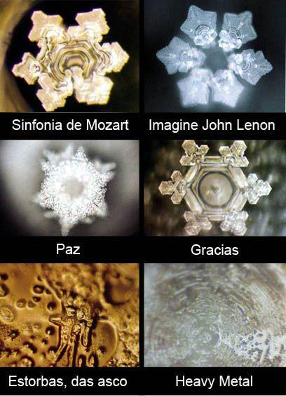 Mensagens da Água. Emoto decidiu observar os efeitos que a música tem na estruturação da água. Ele colocou água destilada entre dois alto-falantes durante algumas horas e então fotografou os cristais que se formaram após a água ter sido congelada.