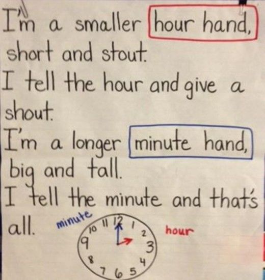 18 Telling Time To The Hour Resources - Short and stout big and tall - Teach Junkie