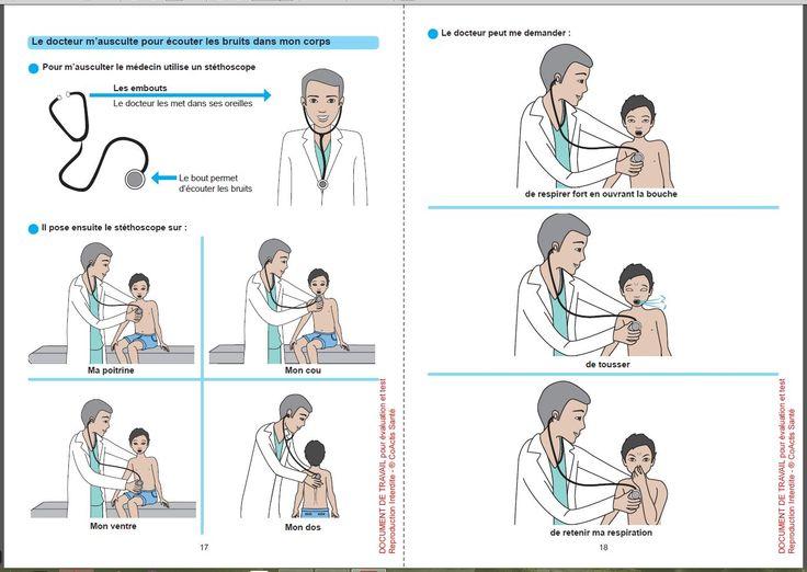 Visita al médico de un niño - Documentos de comunicación aumentativa y alternativa para la salud, cuidados y hospitalización.