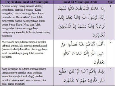 Arti kata dan Pengertian kata Munafik: surah al-munafiqun 63: 1-3