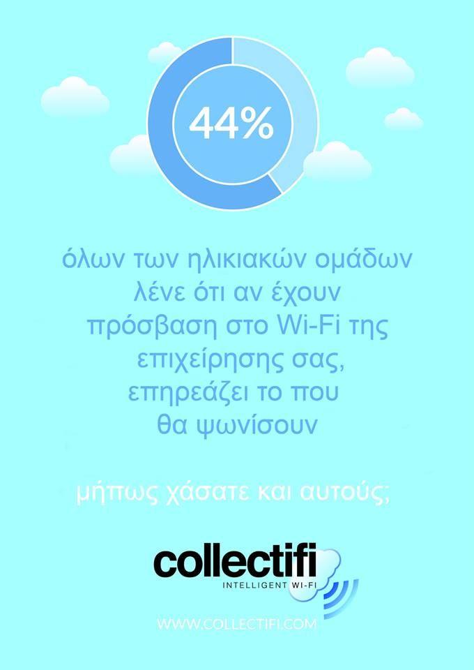 Official Website: https://www.collectifi.com/ Official Facebook