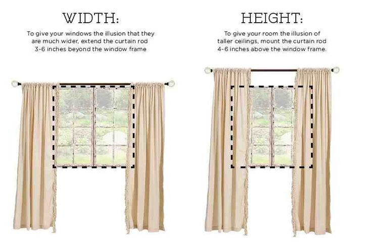Never lose track of this project! PIN IT and 'Like' it on facebook so you'll always be able to find it. It's amazing that a few simple adjustments to the way you hang your curtains can transform an entire room. Raising the height of the curtain rod, along with extending the width of the curtains beyond the window frame will give any room the illusion that it's much larger that it really is. Check it out for yourself… (adsbygoogle = window.adsbygoogle || []).push({}); Cheers!...